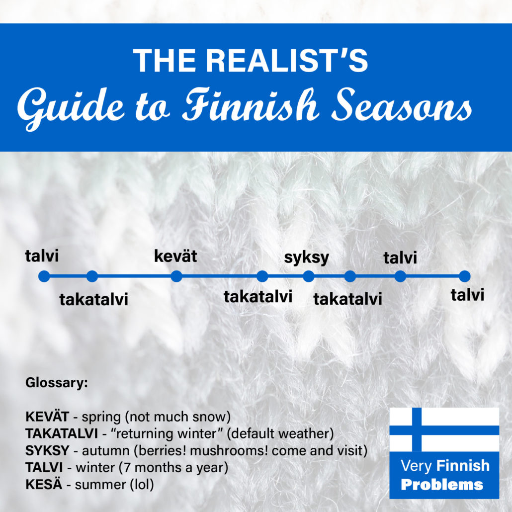 Finnish Problems